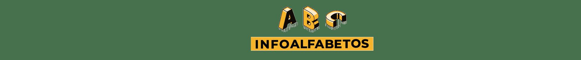 Letras del abecedario / alfabeto